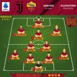 Juventus-Roma, le formazioni